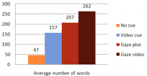 rta_number_of_words