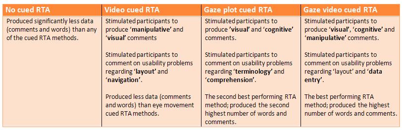 rta_summary